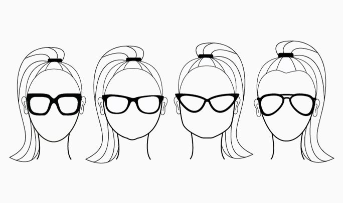 Πως να επιλέξετε γυαλιά ηλίου ανάλογα με το σχήμα του προσώπου σας ... 17b1a6a033e
